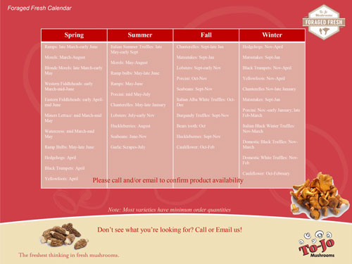 Foraged Fresh Availability Calendar (click on the image for higher resolution)